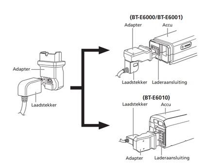 Shimano Steps adapter oplader SM-BTE60